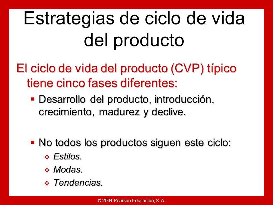 © 2004 Pearson Educación, S. A. EJEMPLO DE UN PRODUCTO NUEVO http://www.slideshare.net/purux ona/desarrollo-de-nuevos- productos-1511837http://www.sli