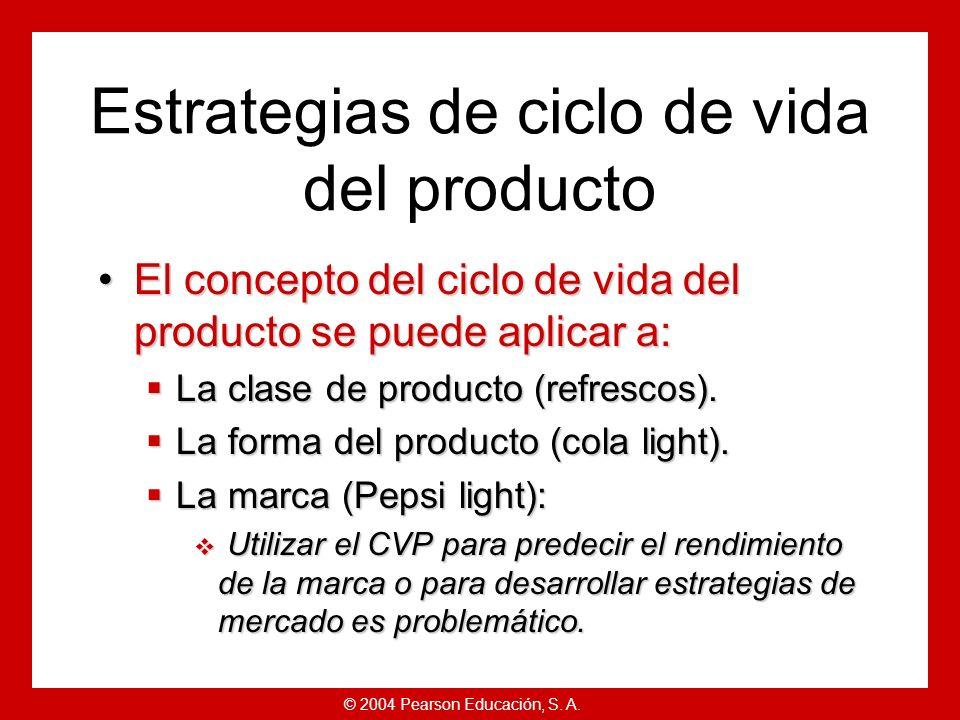 © 2004 Pearson Educación, S. A. El ciclo de vida del producto (CVP) típico tiene cinco fases diferentes: Desarrollo del producto, introducción, crecim