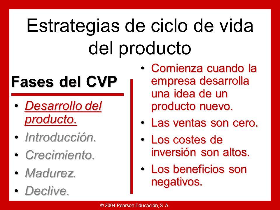 © 2004 Pearson Educación, S. A. El concepto del ciclo de vida del producto se puede aplicar a:El concepto del ciclo de vida del producto se puede apli