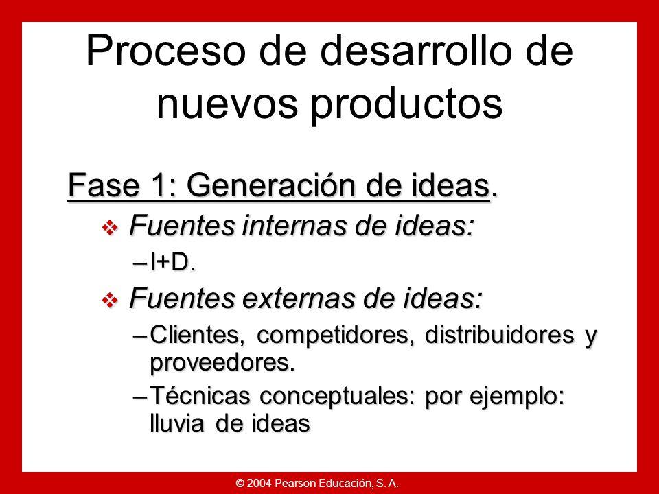 © 2004 Pearson Educación, S.A. Fase 1: Generación de ideas.