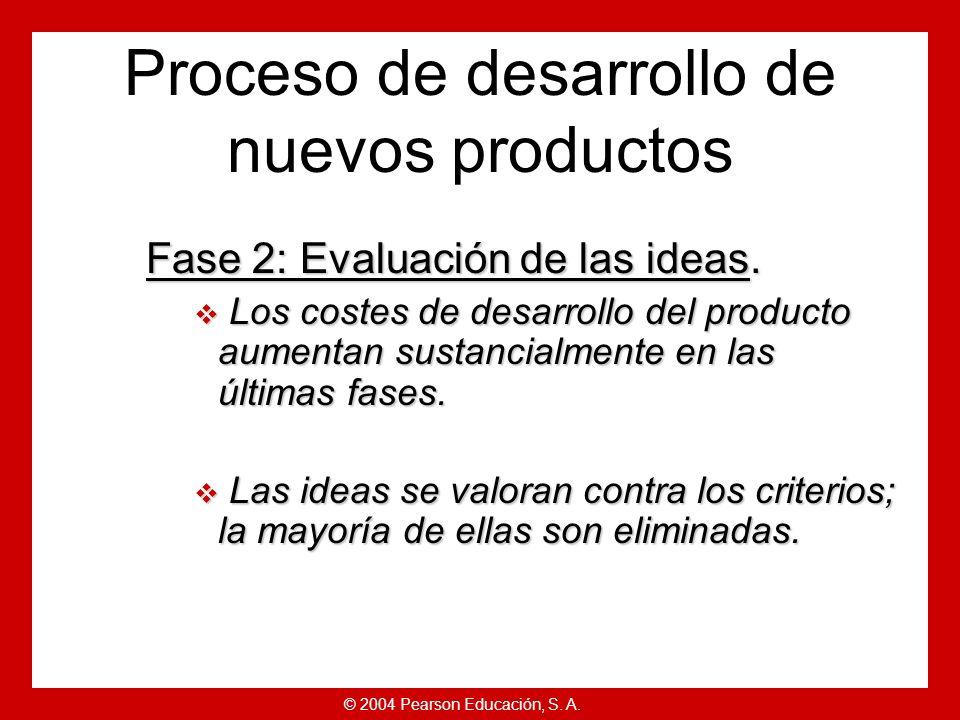 © 2004 Pearson Educación, S.A. Fase 2: Evaluación de las ideas.