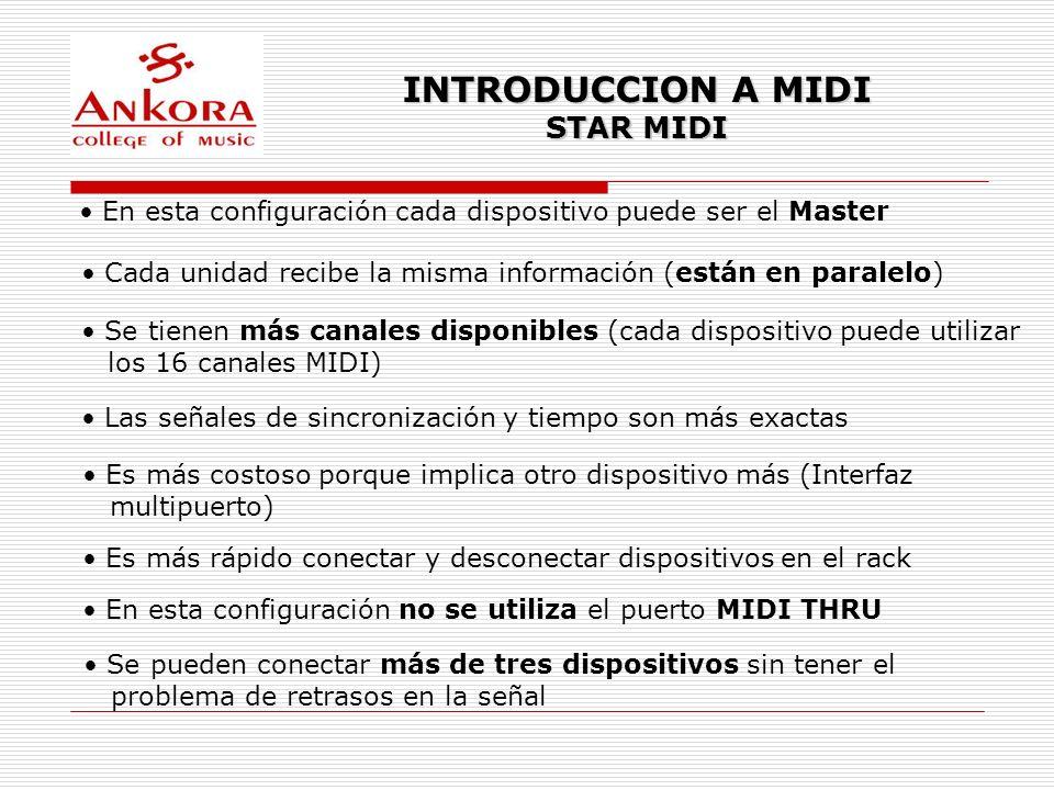 INTRODUCCION A MIDI STAR MIDI En esta configuración cada dispositivo puede ser el Master Se tienen más canales disponibles (cada dispositivo puede uti