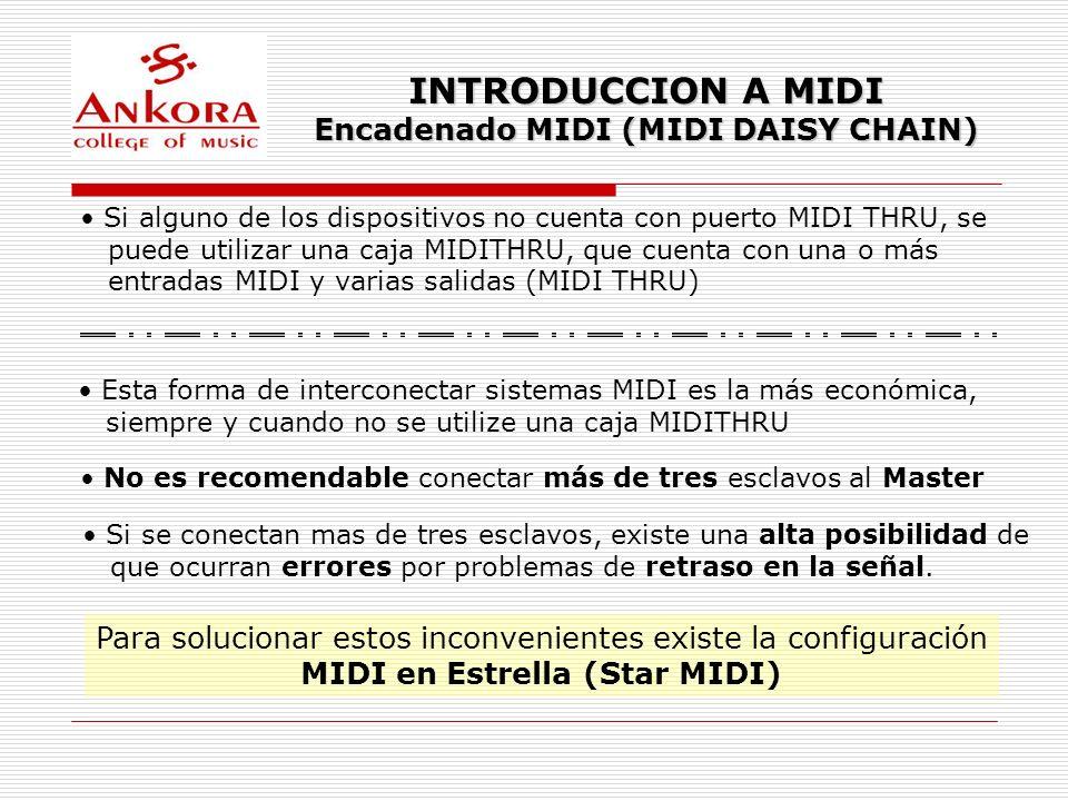 INTRODUCCION A MIDI Encadenado MIDI (MIDI DAISY CHAIN) Esta forma de interconectar sistemas MIDI es la más económica, siempre y cuando no se utilize u