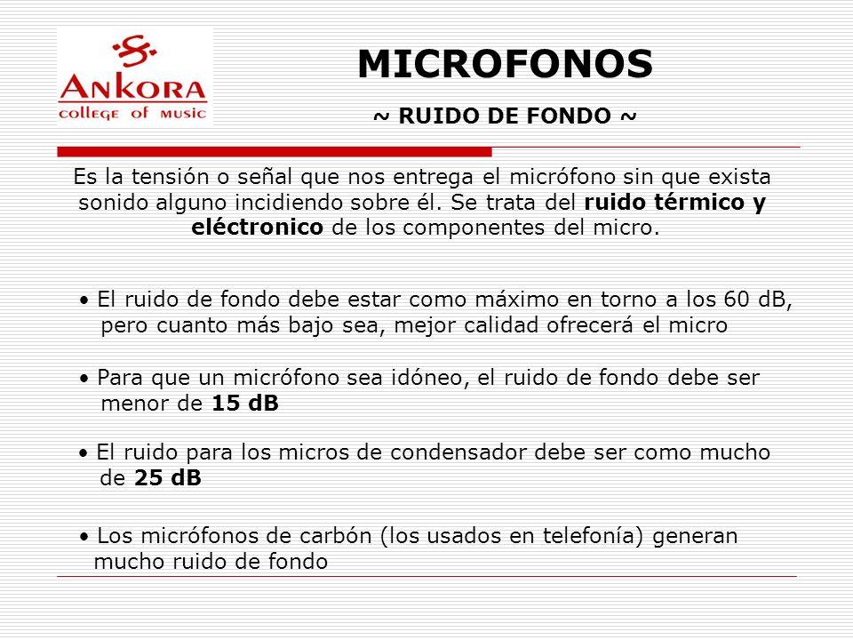 MICROFONOS ~ RUIDO DE FONDO ~ Es la tensión o señal que nos entrega el micrófono sin que exista sonido alguno incidiendo sobre él. Se trata del ruido