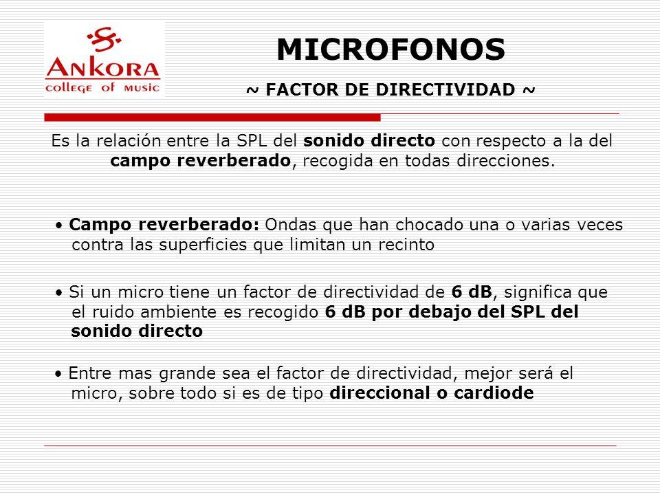 MICROFONOS ~ FACTOR DE DIRECTIVIDAD ~ Es la relación entre la SPL del sonido directo con respecto a la del campo reverberado, recogida en todas direcc