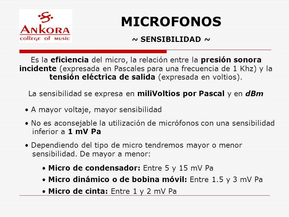 MICROFONOS ~ SENSIBILIDAD ~ Es la eficiencia del micro, la relación entre la presión sonora incidente (expresada en Pascales para una frecuencia de 1