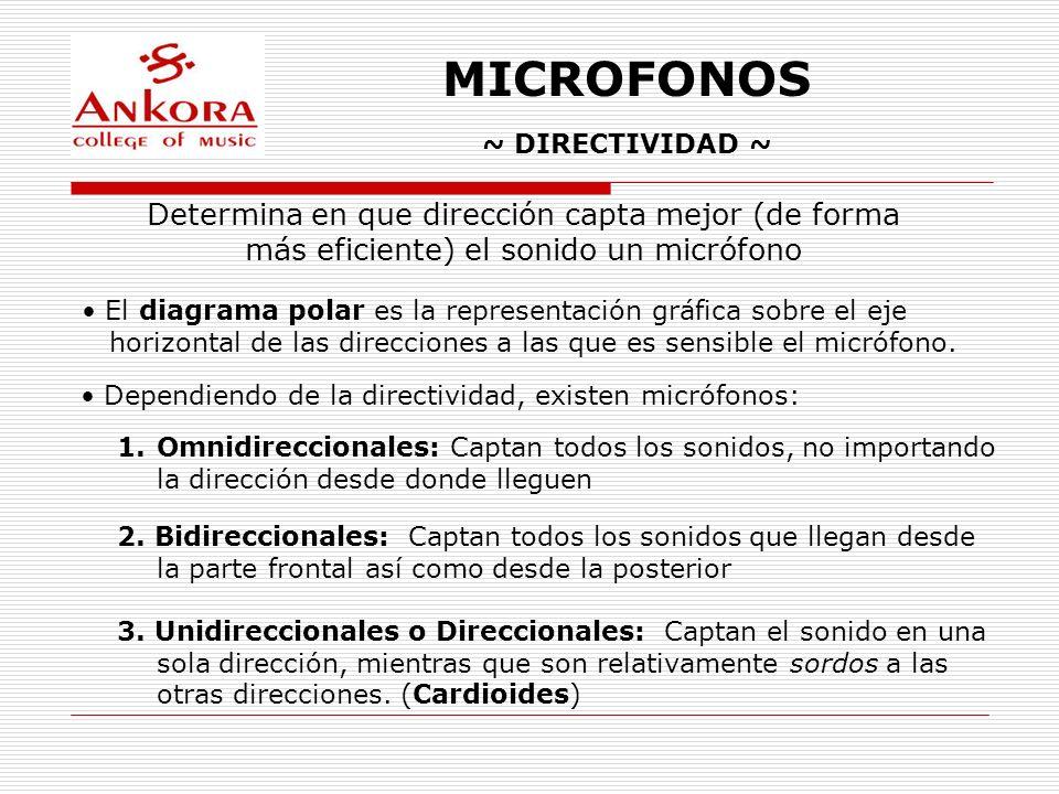 MICROFONOS ~ DIRECTIVIDAD ~ Determina en que dirección capta mejor (de forma más eficiente) el sonido un micrófono El diagrama polar es la representac