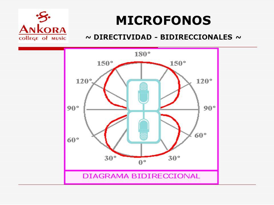MICROFONOS ~ DIRECTIVIDAD - BIDIRECCIONALES ~