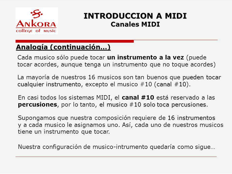 INTRODUCCION A MIDI Canales MIDI Analogía (continuación…) Cada musico sólo puede tocar un instrumento a la vez (puede tocar acordes, aunque tenga un i