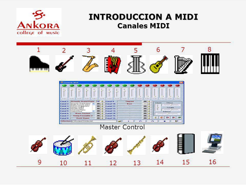 1 2345 67 8 9 10111213 1415 16 Master Control INTRODUCCION A MIDI Canales MIDI