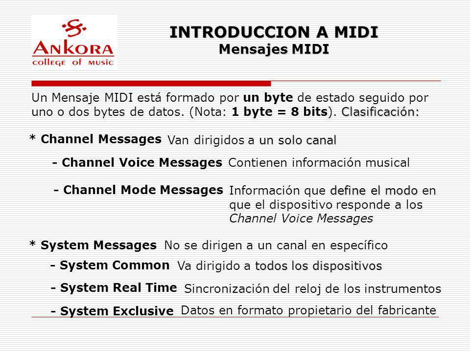 INTRODUCCION A MIDI Mensajes MIDI Un Mensaje MIDI está formado por un byte de estado seguido por Clasificación: uno o dos bytes de datos. (Nota: 1 byt
