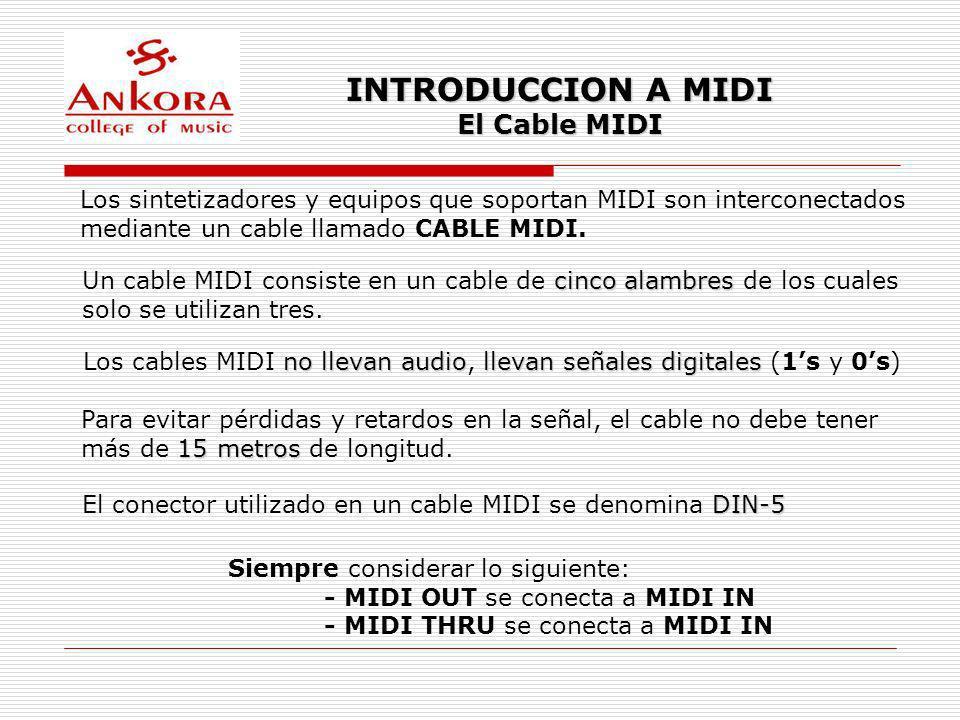 INTRODUCCION A MIDI El Cable MIDI Los sintetizadores y equipos que soportan MIDI son interconectados mediante un cable llamado CABLE MIDI. cinco alamb