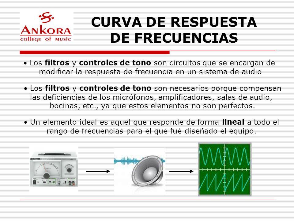 CURVA DE RESPUESTA DE FRECUENCIAS Los filtros y controles de tono son circuitos que se encargan de modificar la respuesta de frecuencia en un sistema