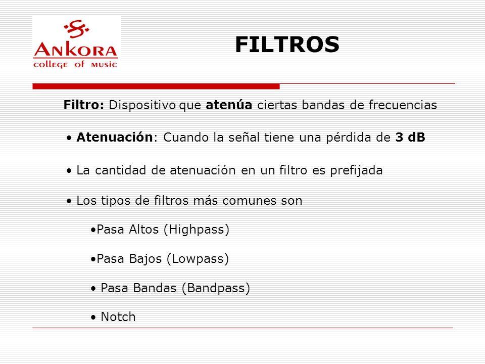 FILTROS Filtro: Dispositivo que atenúa ciertas bandas de frecuencias La cantidad de atenuación en un filtro es prefijada Los tipos de filtros más comu