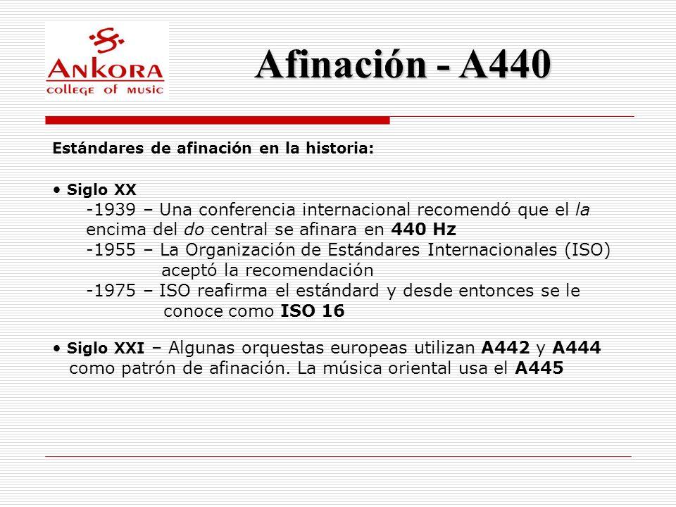 Afinación - A440 Estándares de afinación en la historia: Siglo XX -1939 – Una conferencia internacional recomendó que el la encima del do central se a