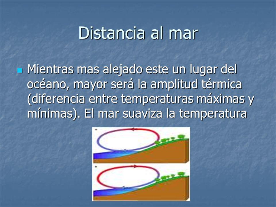 Distancia al mar Mientras mas alejado este un lugar del océano, mayor será la amplitud térmica (diferencia entre temperaturas máximas y mínimas). El m