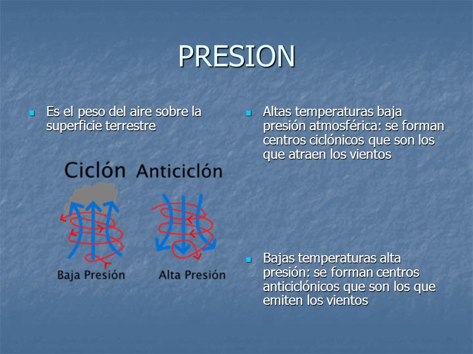PRESION Es el peso del aire sobre la superficie terrestre Es el peso del aire sobre la superficie terrestre Altas temperaturas baja presión atmosféric