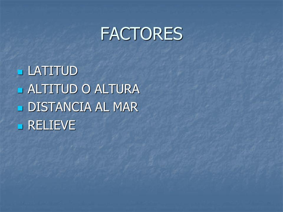 FACTORES LATITUD LATITUD ALTITUD O ALTURA ALTITUD O ALTURA DISTANCIA AL MAR DISTANCIA AL MAR RELIEVE RELIEVE
