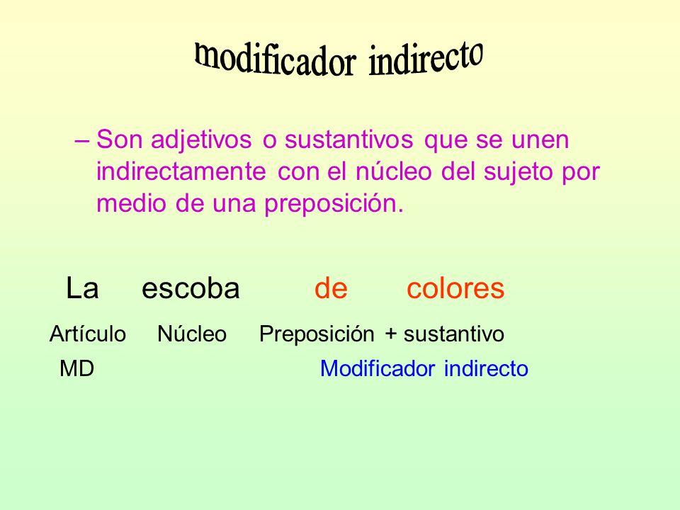 –Son adjetivos o sustantivos que se unen indirectamente con el núcleo del sujeto por medio de una preposición. La escoba de colores Artículo Núcleo Pr
