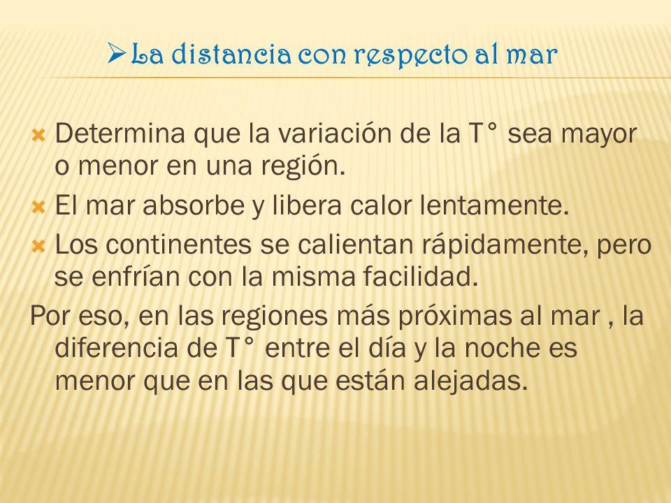 Determina que la variación de la T° sea mayor o menor en una región.