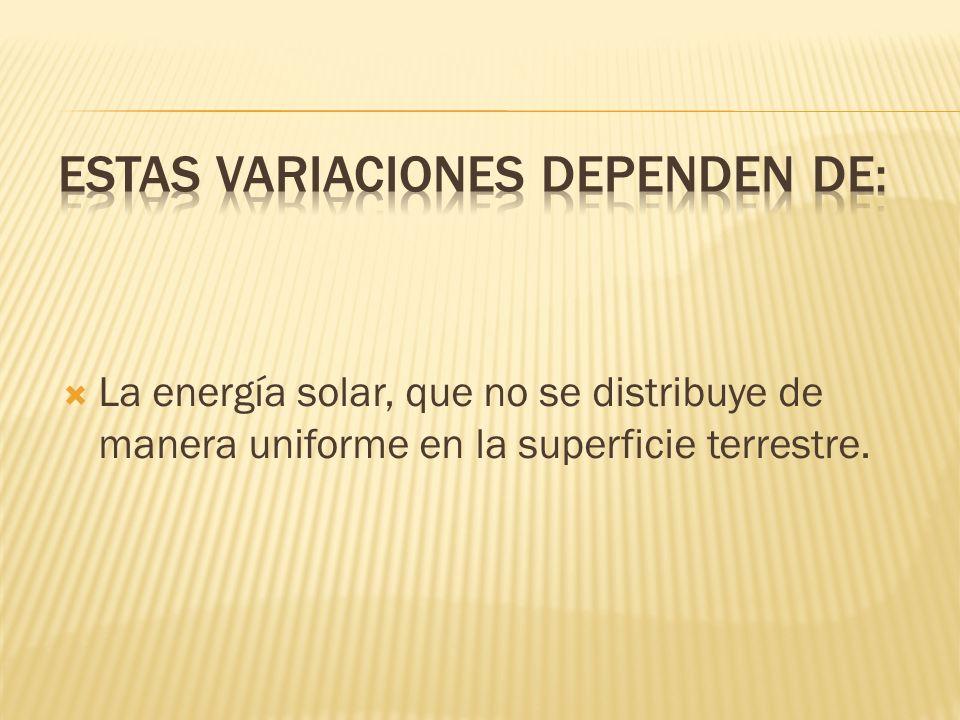 La energía solar, que no se distribuye de manera uniforme en la superficie terrestre.