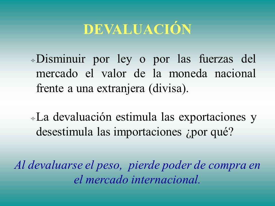 Tasa de interés interna Tasa de devaluación Tasa de interés externa +