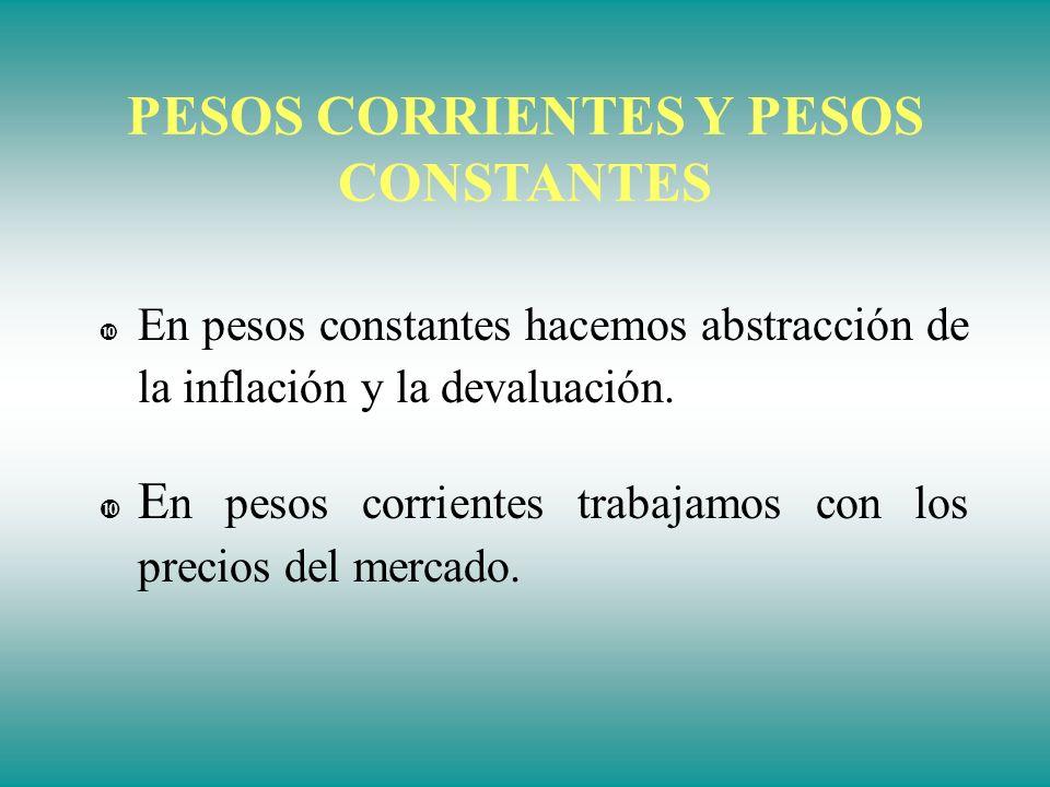 LIQUIDEZ, RENTABILIDAD Y RIESGO ± Liquidez: disponibilidad de dinero, capacidad de pagar deudas a corto plazo.
