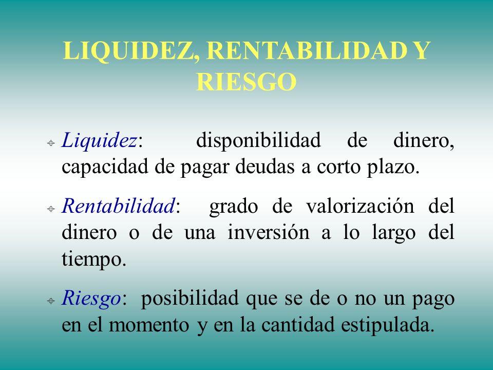 LIQUIDEZ, RENTABILIDAD Y RIESGO Ilustración: • Liquidez: la leche (diaria) de la vaca • Rentabilidad: La cría de la vaca.