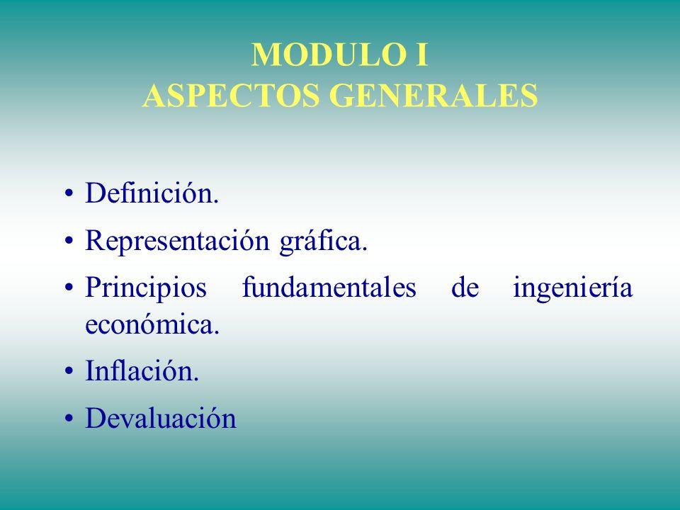 MODULO I ASPECTOS GENERALES Pesos corrientes y pesos constantes.