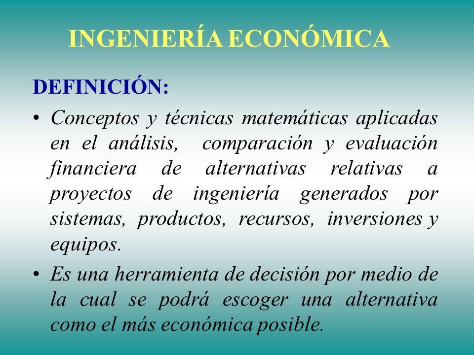 REPRESENTACIÓN GRÁFICA INGRESO (EFECTIVO) TIEMPO (PERÍODOS) EGRESO (EFECTIVO) 123 n 0 + -