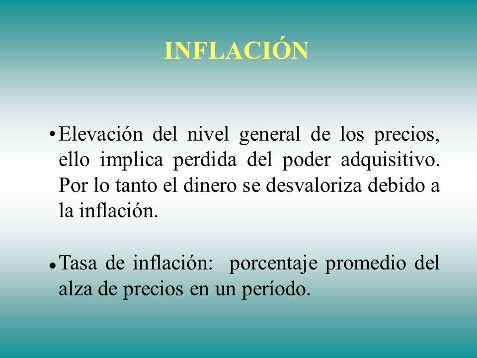 1-I-2001 1-I-2002 PRECIO 160$ 200$ Poder de compra 1/160 huevo 1/200 huevo INFLACIÓN EL HUEVO Se pude observar que el poder de compra disminuye de un año a otro debido a la inflación ( desvalorización del dinero).