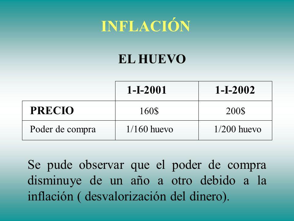 PRINCIPIO N°1 VS.