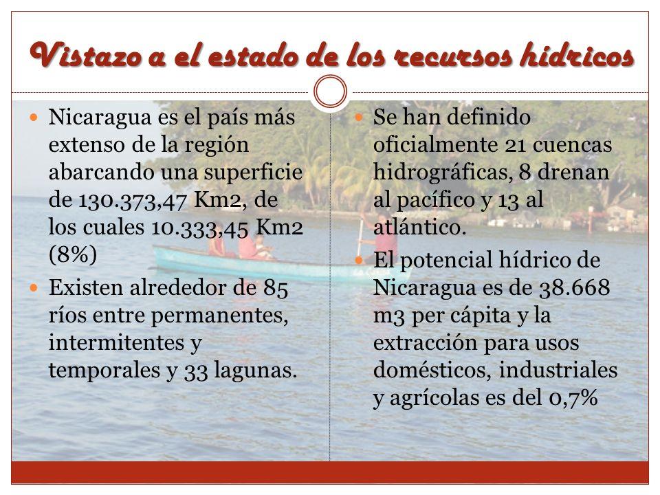Estado del agua en Nicaragua tanto superficial como subterránea Aguas Superficiales En términos de superficie, las cuencas del Pacifico cubren una superficie de 12 183,6 km 2 y las del Atlántico cubren 117 420,23 km 2.