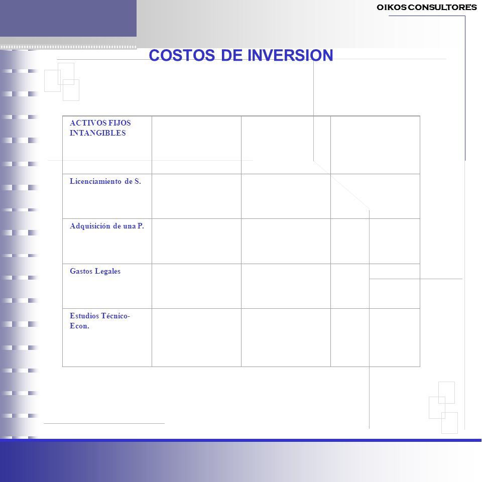 COSTOS DE INVERSION CAPITAL DE TRABAJO (3 MESES) Materia Prima/Insumos Nomina/Gastos General.