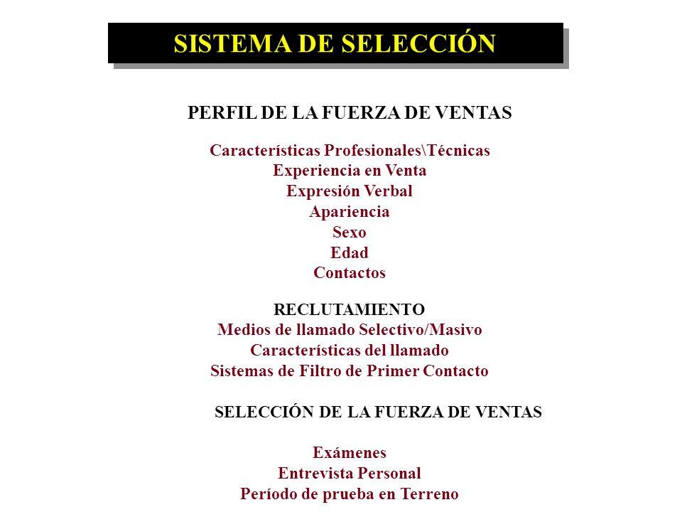 ORGANIZACIÓN Y DIRECCIÓN DE VENTAS ORGANIZACIÓN Y DIRECCIÓN DE VENTAS SISTEMA DE SELECCIÓN Perfil Reclutamiento Selección FORMACIÓN DE VENDEDORES Capa