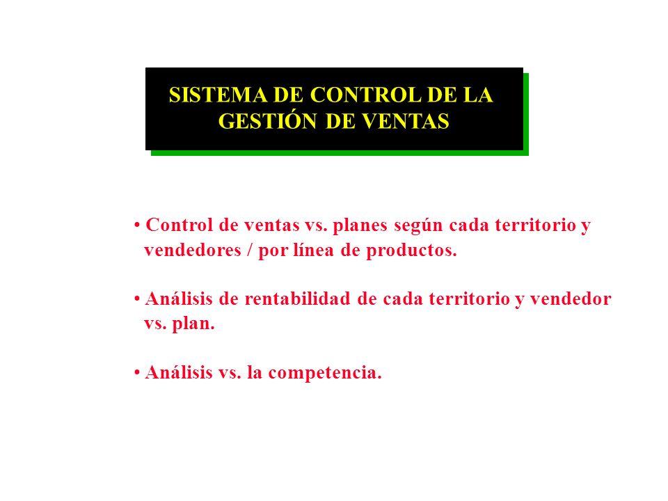 UN ENFOQUE INTEGRAL ( Experiencia Frito Lay ) Soporte operativo Vendedores Sistema de Planificación Sistema de Planificación Sistema de Control Sistem