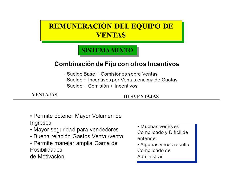 REMUNERACIÓN DEL EQUIPO DE VENTAS COMISION La Retribución es Razón Directa de Ventas Nuevo Negocio Posibilidades de mercado Amplias Difícil Definir Cu