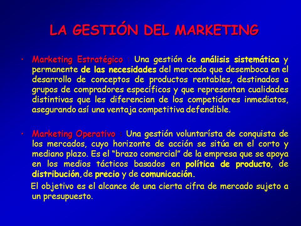 ESTRATEGIA : OBJETIVOS : - Los deseos y resultados que se prevé alcanzar a través de la aplicación del Plan de acción. Ej. - Participación de mercado