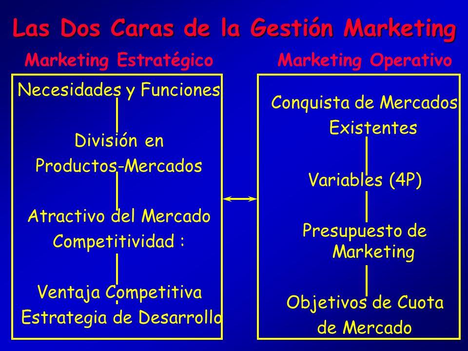 LA GESTIÓN DEL MARKETING Marketing EstratégicoMarketing Estratégico : Una gestión de análisis sistemática y permanente de las necesidades del mercado