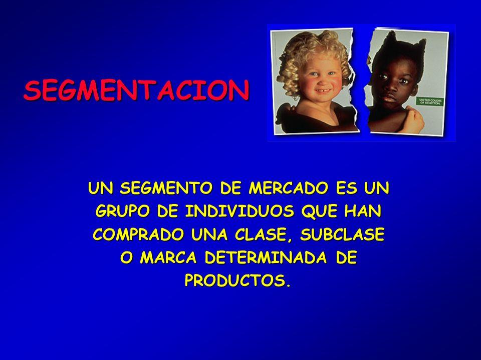 Interacción Marketing-I+D-Producción Interacción Marketing-I+D-Producción Origen de la Idea Marketing Investigación Producción Marketing Estratégico D
