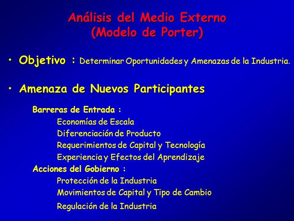 Análisis Estratégico de Michael Porter El modelo de las cinco fuerzas competitivas Competidores en el sector Industrial Rivalidad entre los competidor