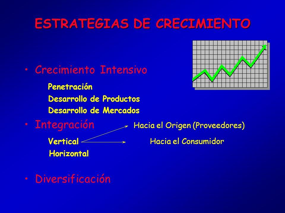 ESTRATEGIAS GENÉRICAS 1.- Liderazgo de costo 3A.- Enfoque de costo 2.- Diferenciación 3B.- Enfoque de diferenciación Costo más bajo Diferenciación Obj