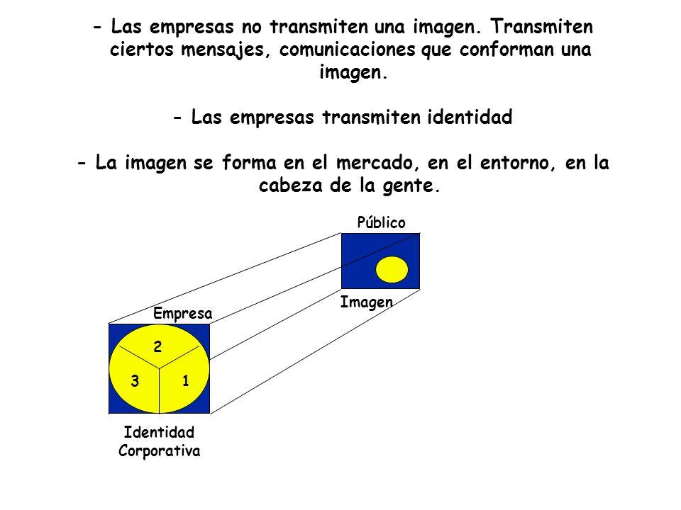 IDENTIDAD CORPORATIVA CORPORATIVA - Es la cara de una organización, una empresa tal como, aparece en forma visible a sus interlocutores - Se construye