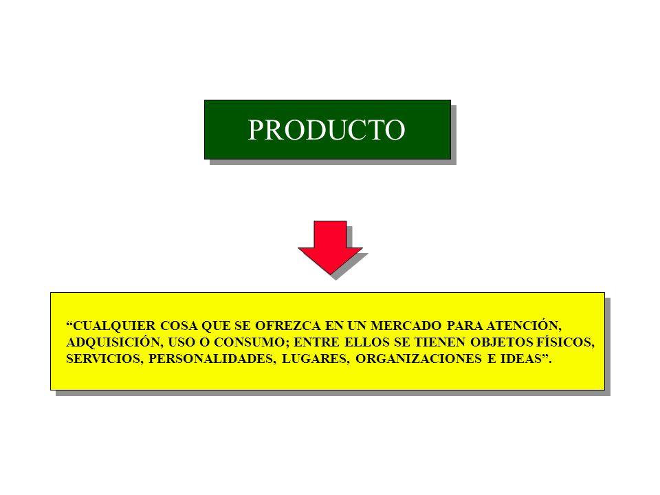 MARKETING OPERACIONAL CUATRO VARIABLES TÁCTICAS : PRODUCTO PRECIO DISTRIBUCIÓN (PLAZA) PROMOCIÓN (COMUNICACIÓN)