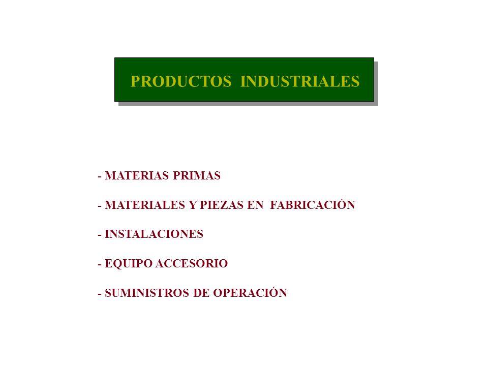 PRODUCTOS DE CONSUMO - BIENES DE CONVENIENCIA - BIENES DE SELECCIÓN - BIENES DE ESPECIALIDAD - NO BUSCADOS