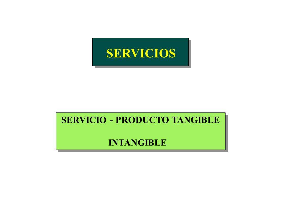 PRODUCTOS INDUSTRIALES - MATERIAS PRIMAS - MATERIALES Y PIEZAS EN FABRICACIÓN - INSTALACIONES - EQUIPO ACCESORIO - SUMINISTROS DE OPERACIÓN