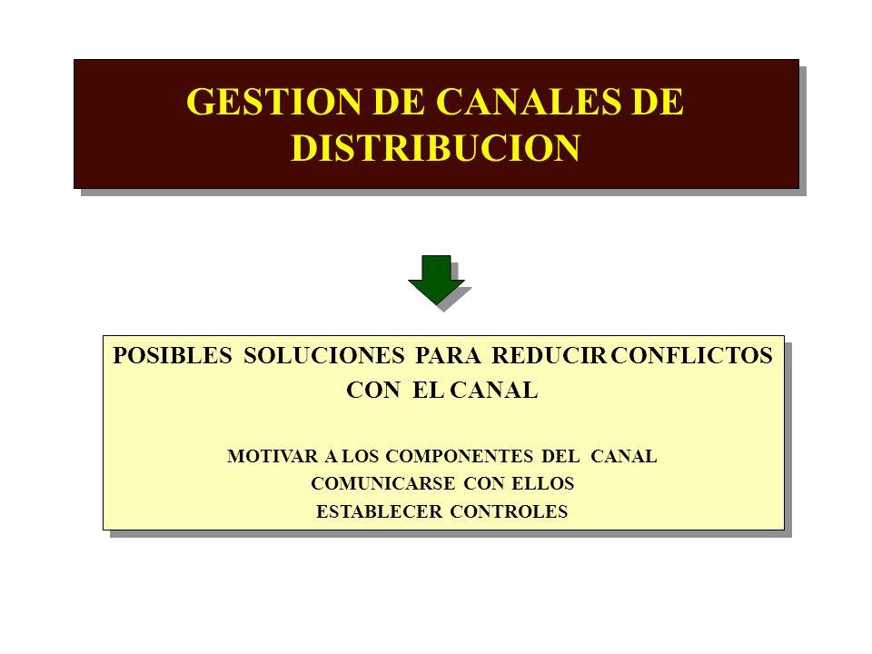 MODIFICACIÓN DE CANALES DE DISTRIBUCIÓN PRESIONES DE LA COMPETENCIA CAMBIOS EN EL ESTILO DE VIDA NUEVOS SEGMENTOS DE CONSUMIDORES NUEVAS REGIONES GEOG