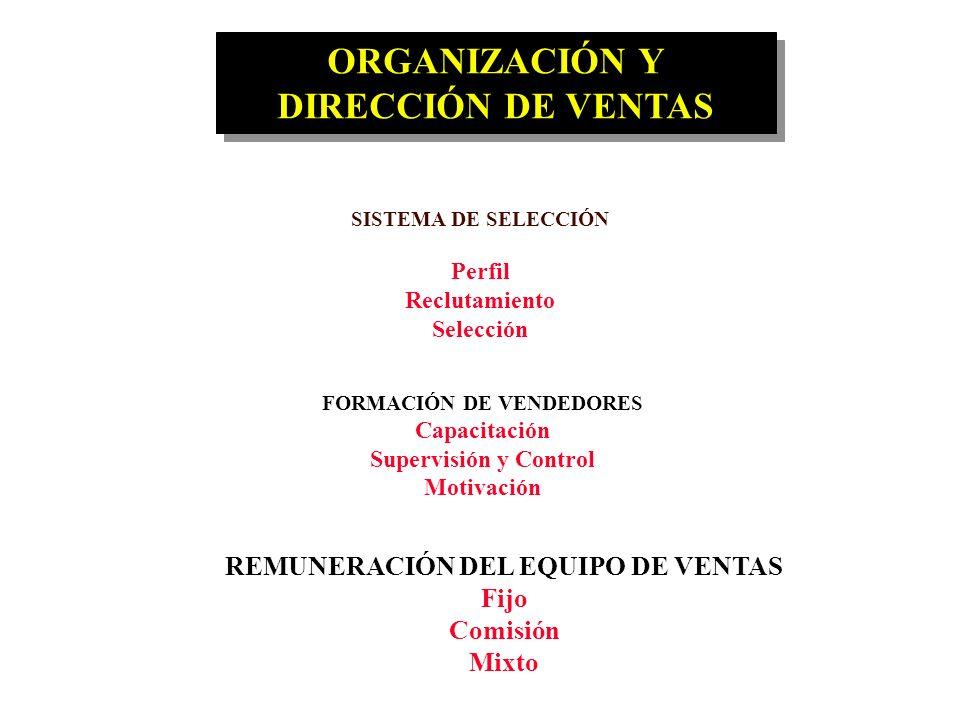 PREVISION DE VENTAS COMITE DE OPINION DE DIRECTORES PREVISION PARA TODA LA INDUSTRIA Y % PARTICIPACIÓN EN EL MERCADO ESTUDIO DE SONDEO DE MERCADO ESTA
