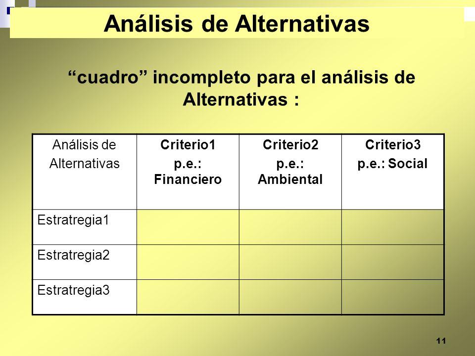 11 cuadro incompleto para el análisis de Alternativas : Análisis de Alternativas Análisis de Alternativas Criterio1 p.e.: Financiero Criterio2 p.e.: A