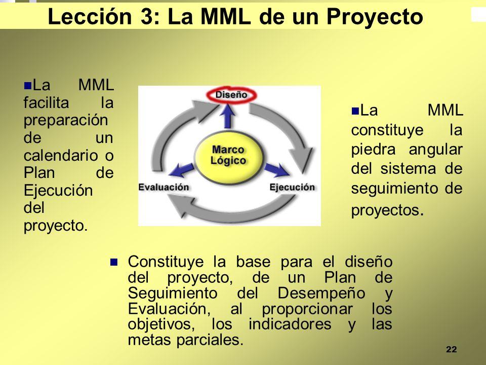 22 Constituye la base para el diseño del proyecto, de un Plan de Seguimiento del Desempeño y Evaluación, al proporcionar los objetivos, los indicadore
